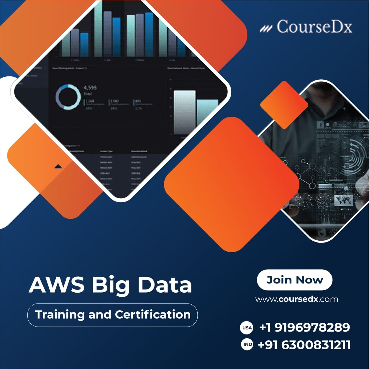AWS Devops Training and Certification ,Hyderabad,Educational & Institute,Professional Courses,77traders